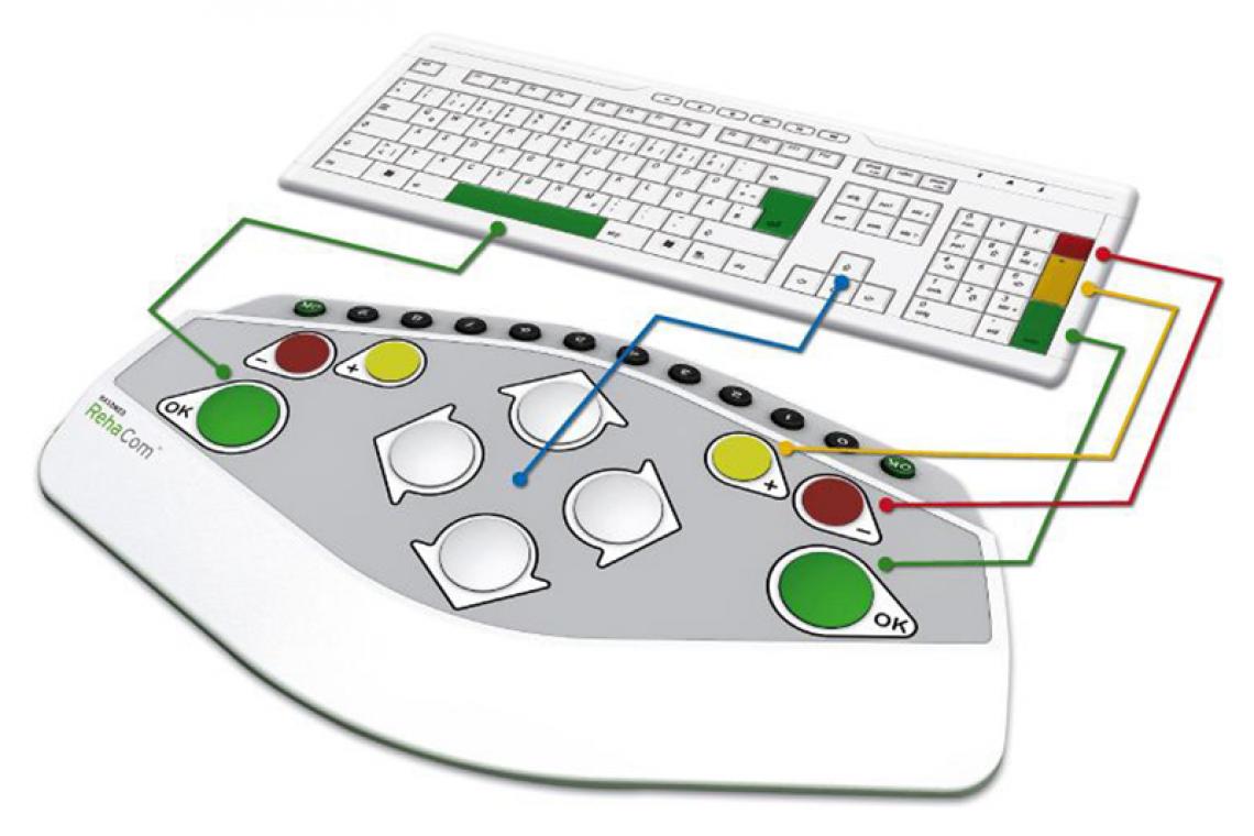 RehaCom_Tastaturen